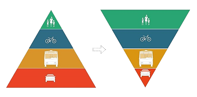 transport pyramid